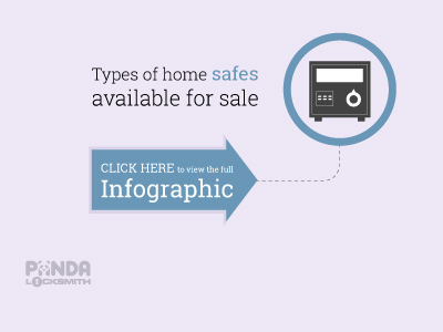 Types of home safes available for sale - banner