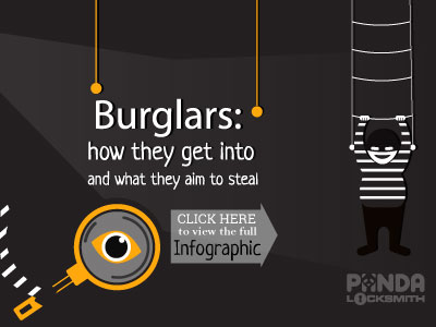 How burglars get into a house